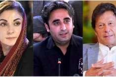 وزیراعظم آزاد کشمیر انتخابات میں دو تہائی اکثریت حاصل کرنے کی پوزیشن ..