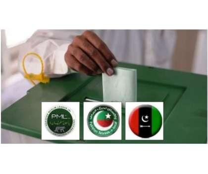 آزاد کشمیر انتخابات، تحریک انصاف کو 22 نشستیں ملنے کا امکان