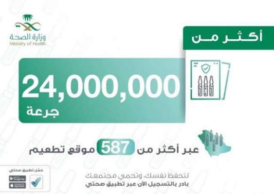 سعودی عرب میں کورونا کی موذی وبا اب چند ہفتوں کی مہمان ہے