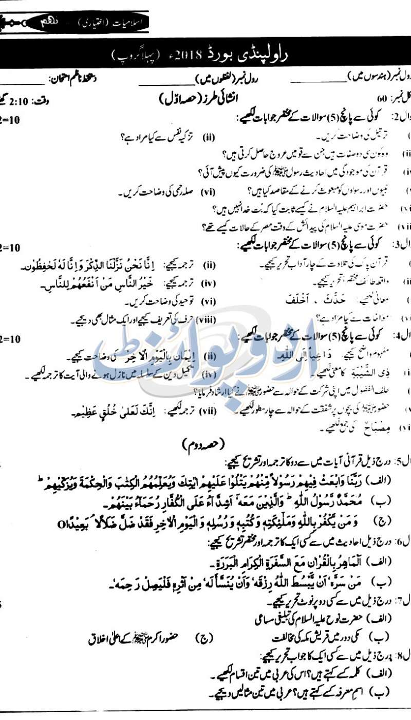 BISE Rawalpindi Islamiat Elective, Subjective Part Paper Annual Part