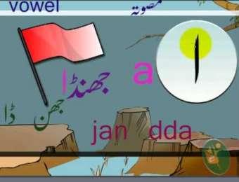 Urdu alfaz bananay ki tarkeeb