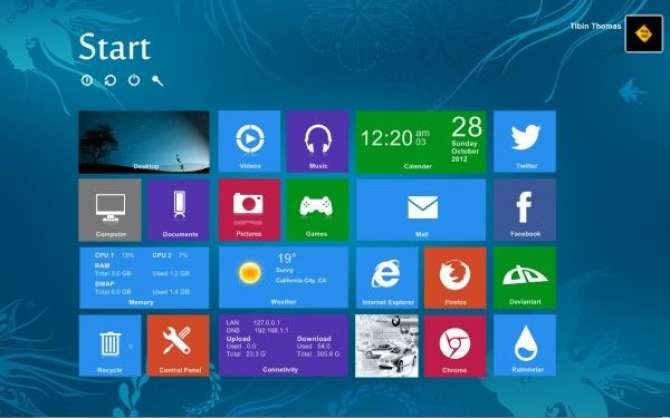 Failure of Windows 8 and Release of Windows 9