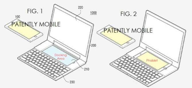 Samsung patented a laptop smartphone dock with dual OSes