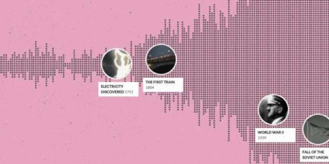 This is an interactive timeline of every historical event on Wikipedia