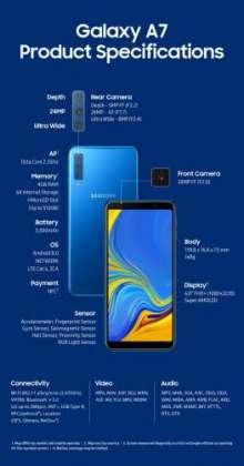 Samsung Galaxy A7 2018 announced with triple camera