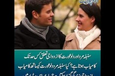 Aquarius Horoscope in Urdu 2019 - Love, Career & Future