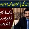 Corona Virus Ki Pakistan Mein Mojuda Surat E Haal
